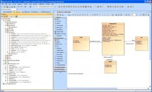 UML Model in MagicDraw