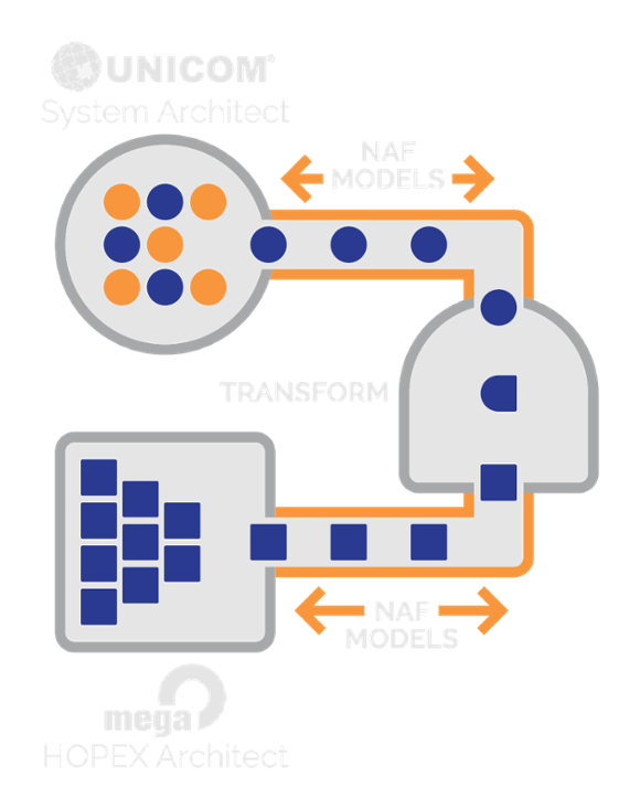 sodius_diagram12