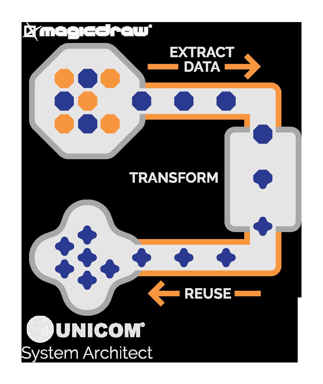 sodius_diagram13