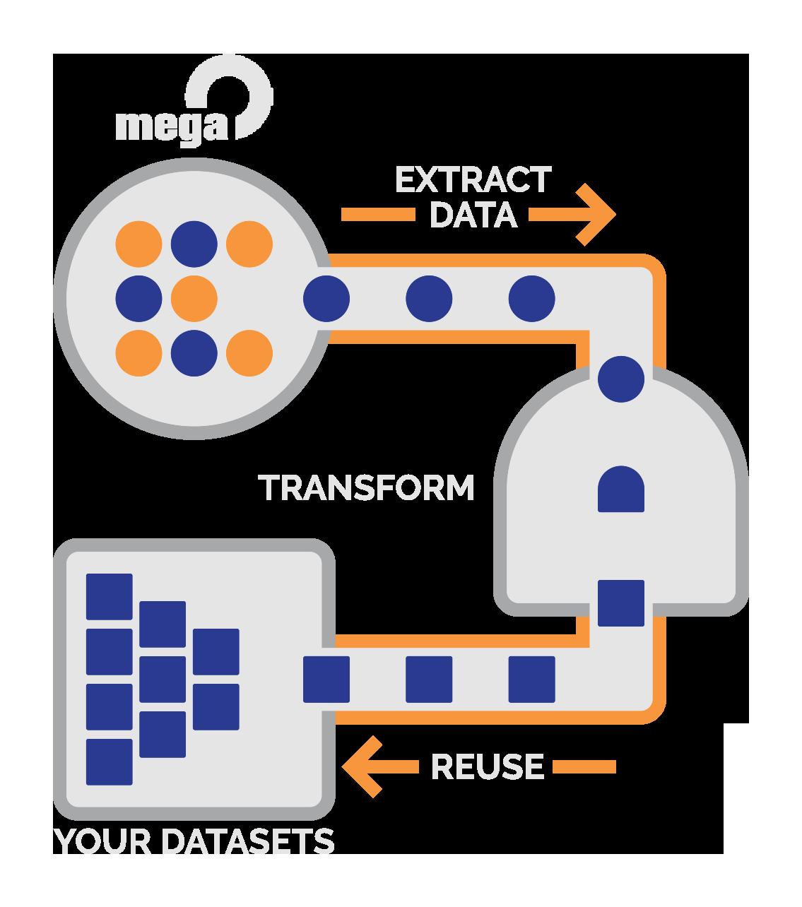 sodius_diagram15