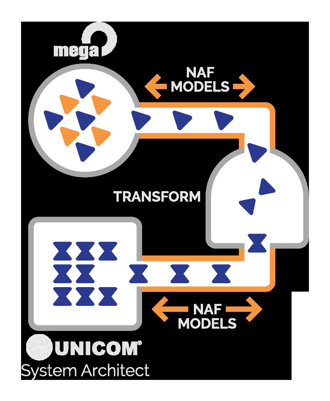 sodius_diagram16