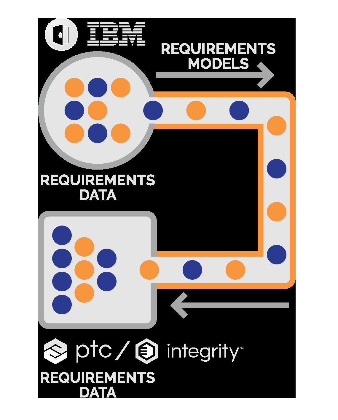 sodius_diagram2
