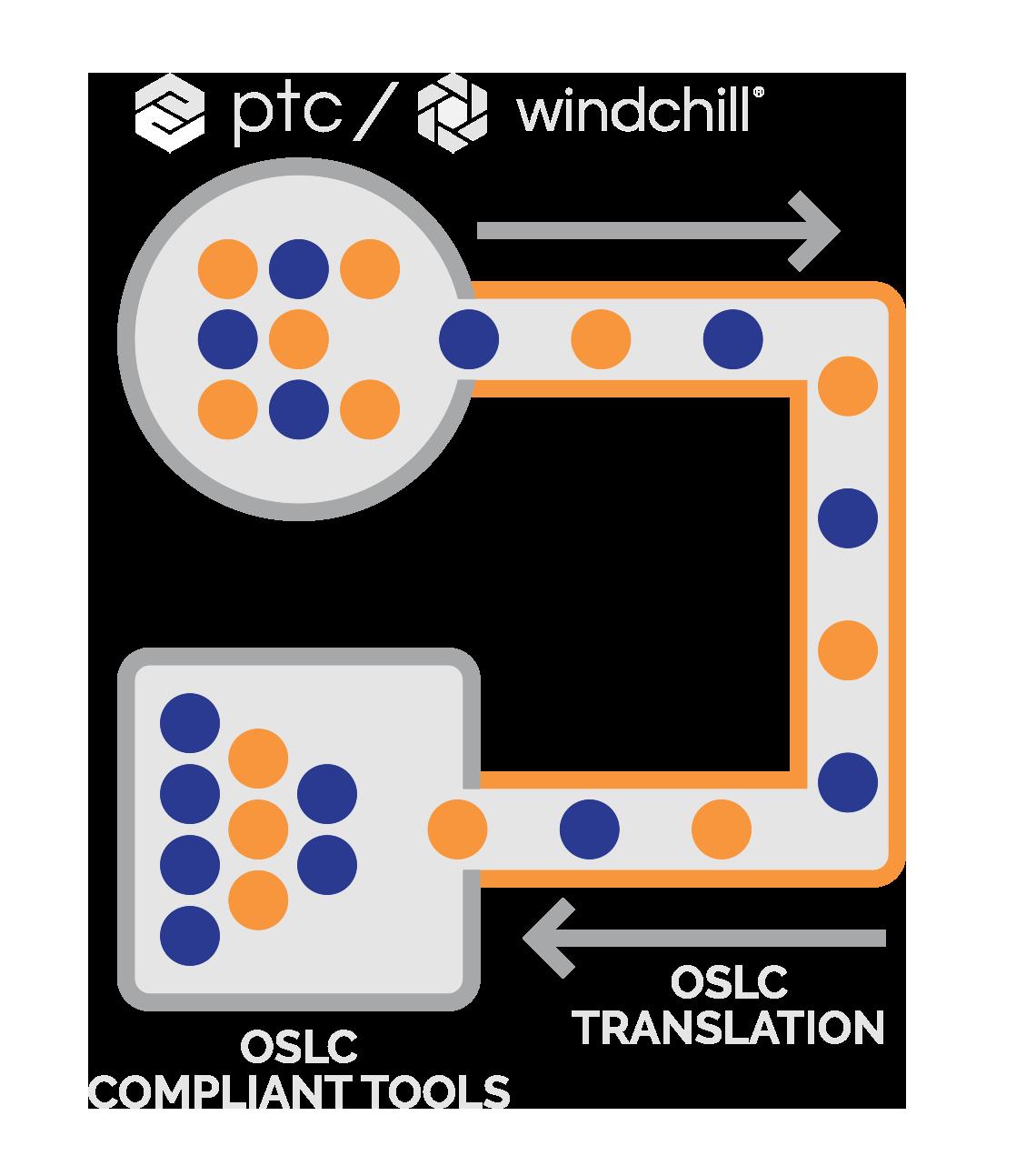 sodius_diagram21
