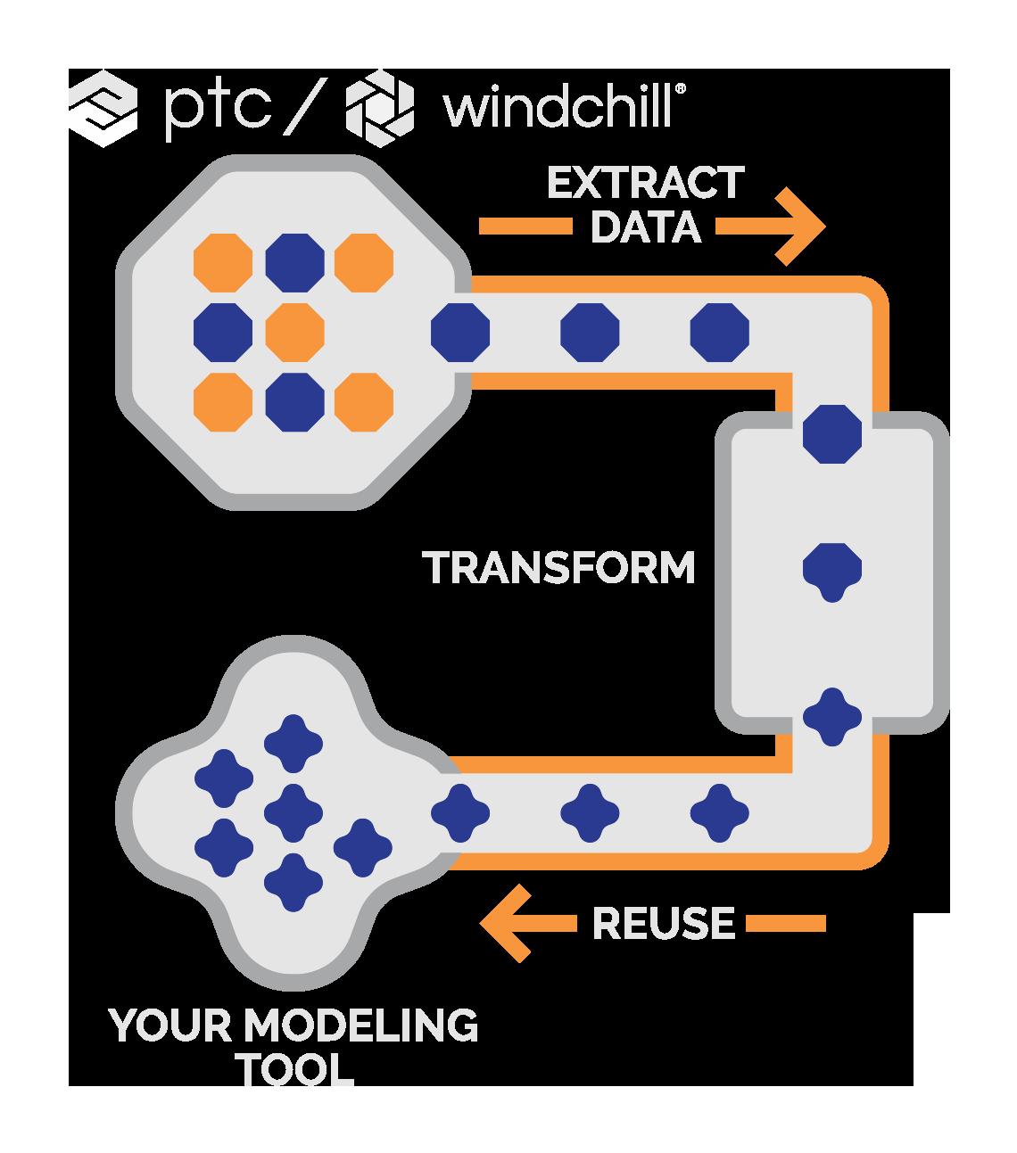 sodius_diagram22