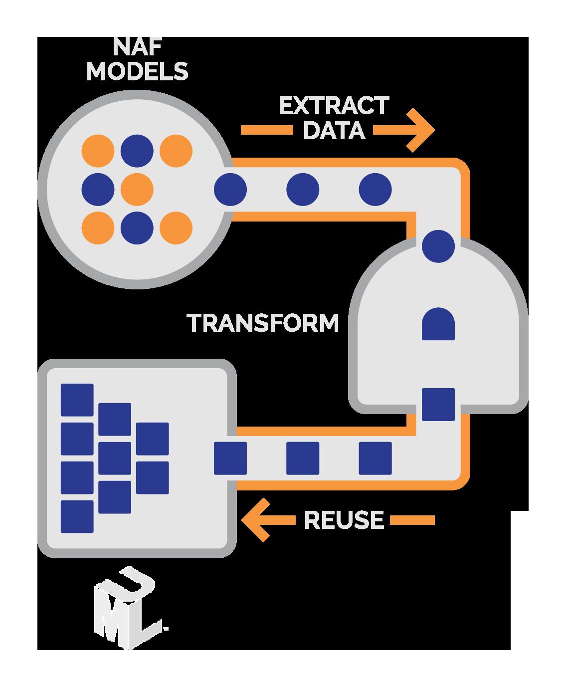 sodius_diagram24