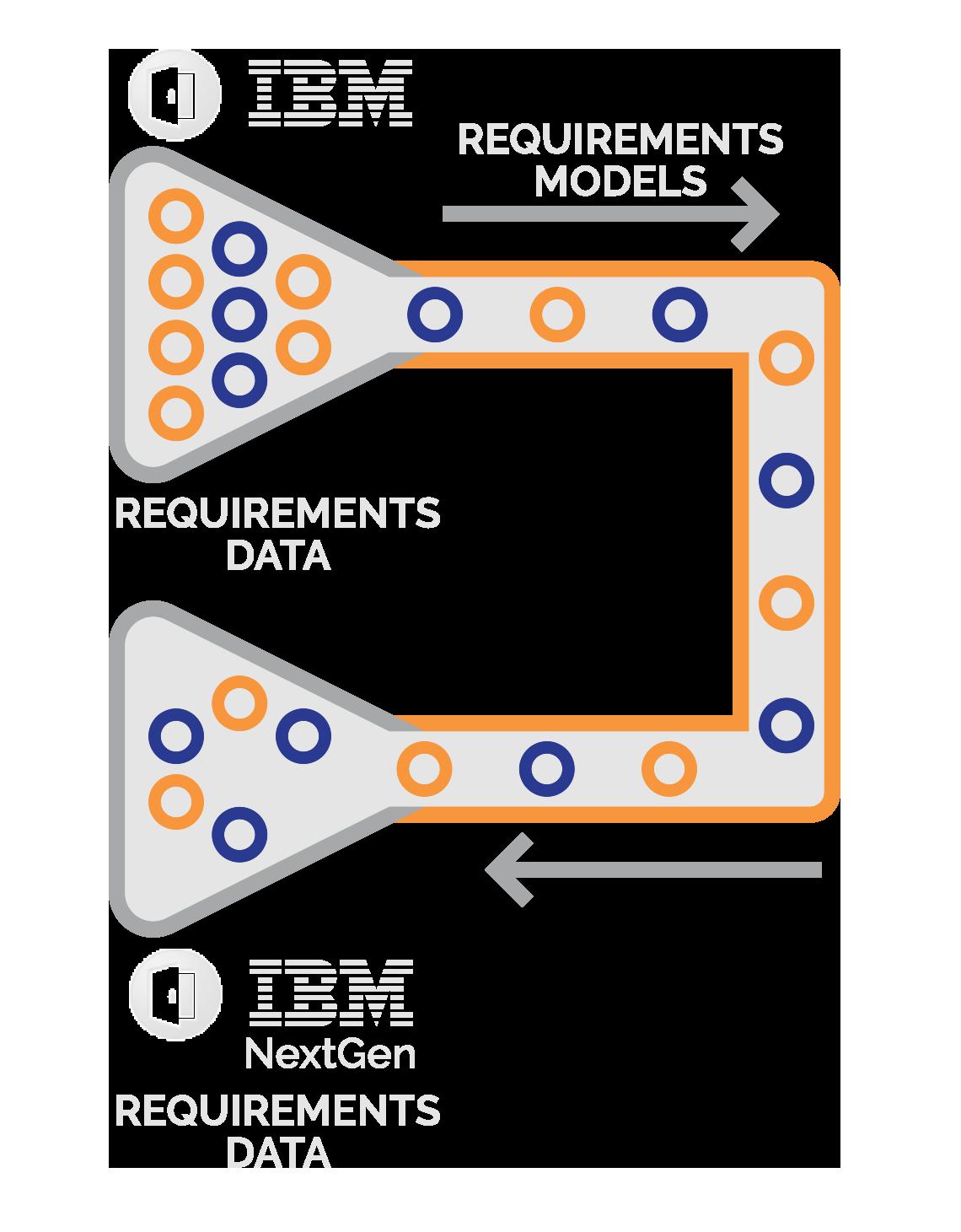 sodius_diagram3