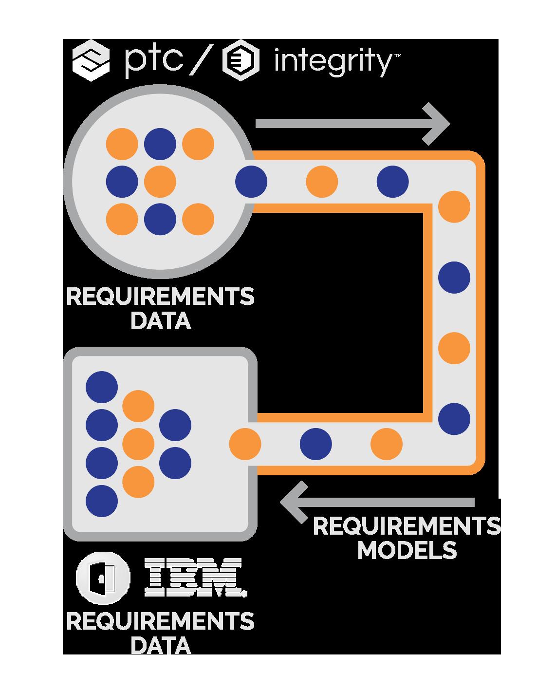 sodius_diagram9