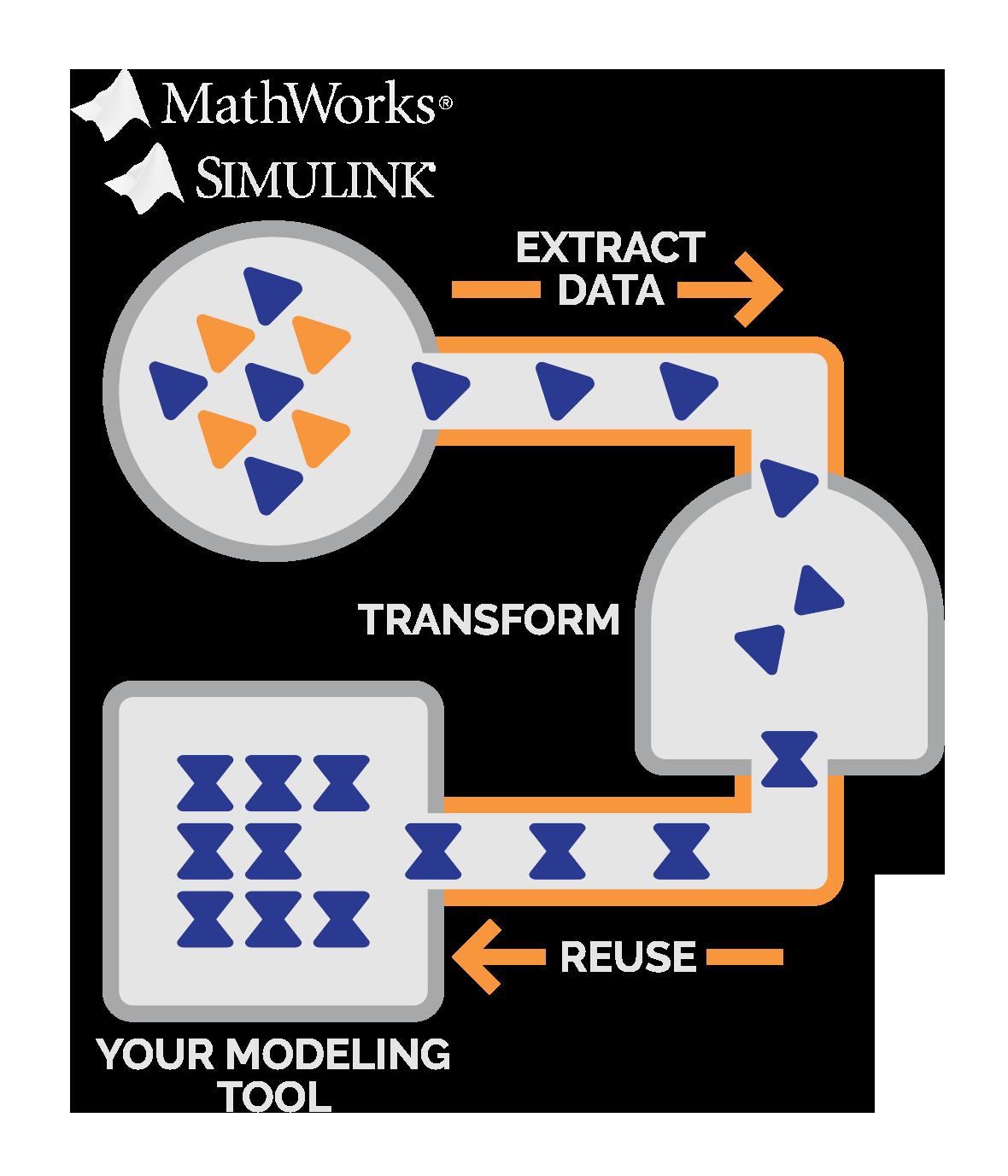 sodius diagram mathlab simulink