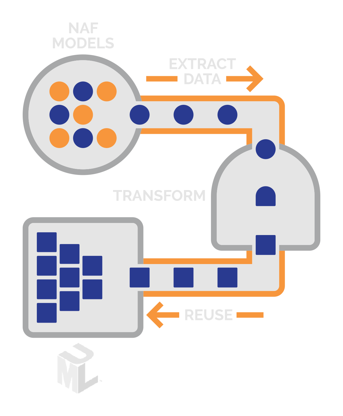 sodius_diagram_sparx_enterprise_architect