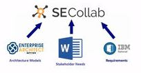 se-collab-logo