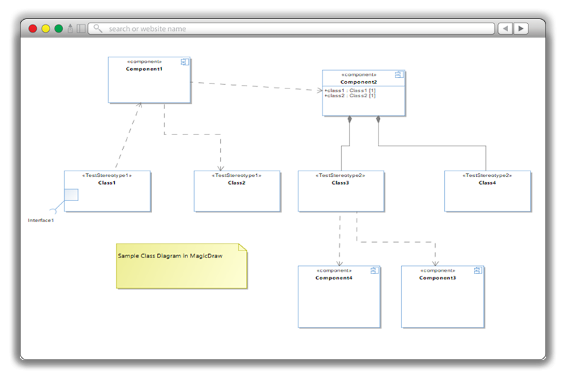 Publishing class diagrams from Rational Software Architect to Magicdraw.